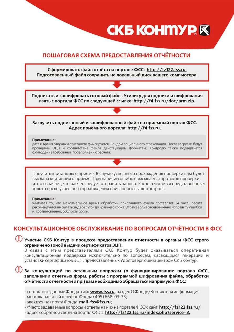 Адреса филиалов ФСС по г Москве с указанием прикрепленных